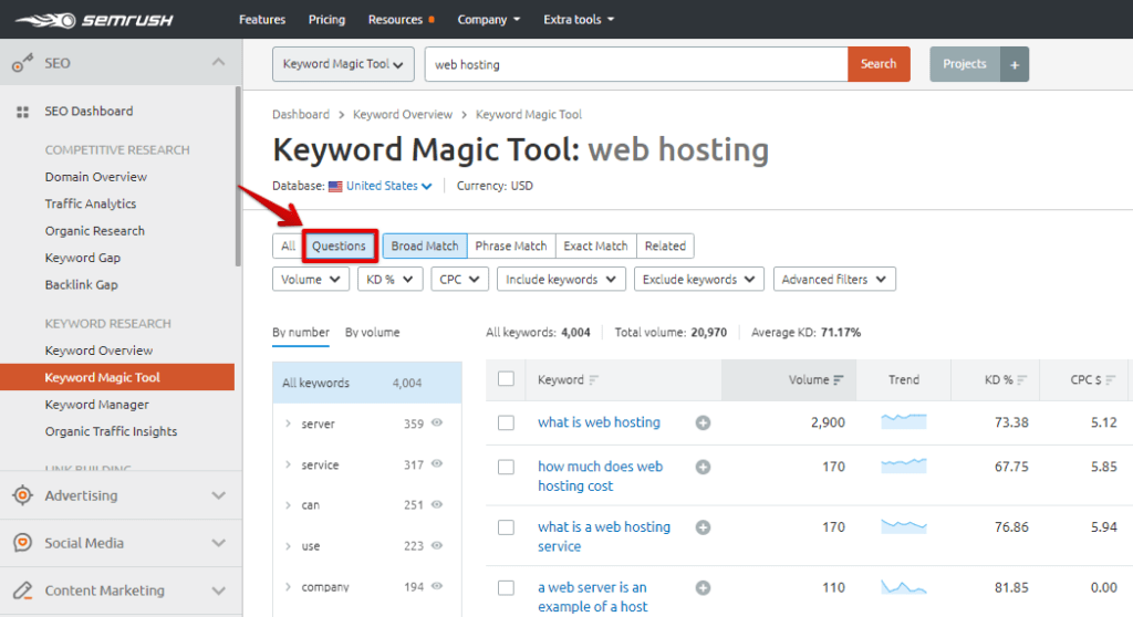 Questions for Long Tail Keywords